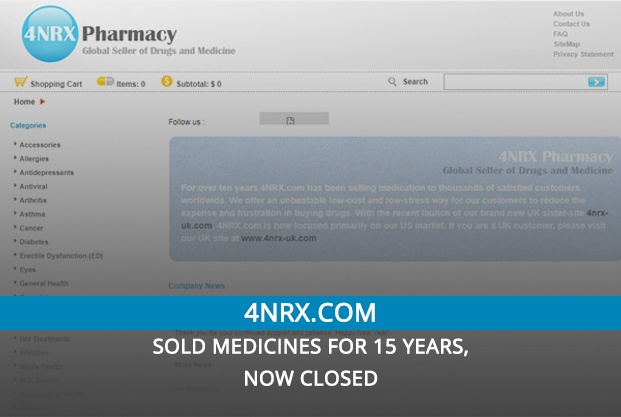 4nrx.com Review – Sold Medicines for 15 Years, Now Closed