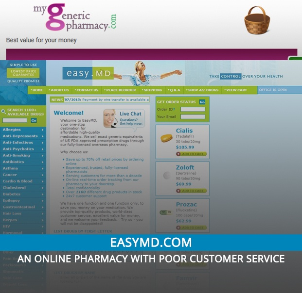 Easymd.com Review – An Online Pharmacy with Poor Customer Service