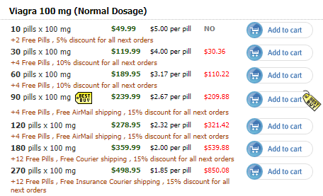 Canadian Med Store Buyer Discounts